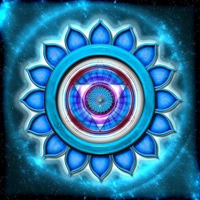 Chakra Throat Spiritual Astrology