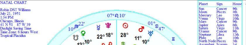 astrologylovinglight004002